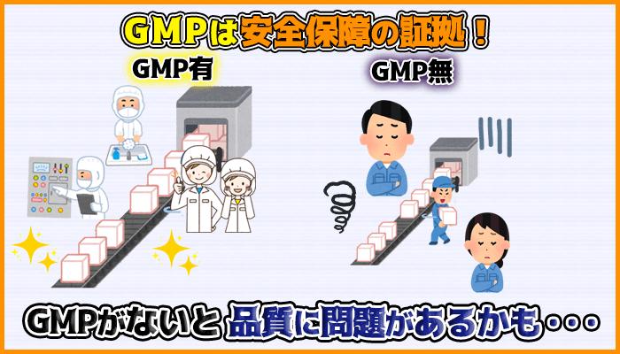 製造工場にGMP認可が下りてるかどうかが大切の図