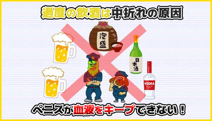 過度の飲酒は中折れを引き起こすの図