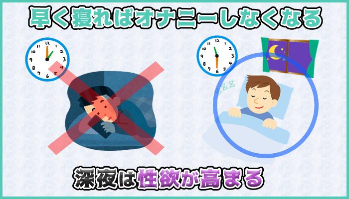 オナ禁を続けるには生活リズムを整えるために早く寝ることがオススメの図