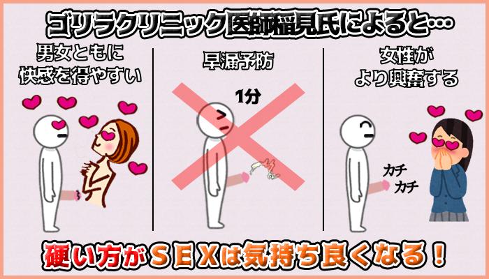 ペニスが硬い方が男女ともにSEXで快感を得やすくなるの図