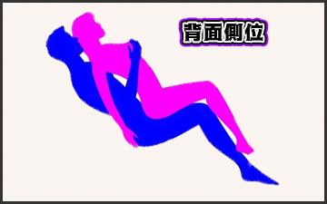 背面側位のやり方の図