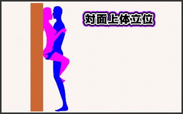 対面上体立位のやり方の図