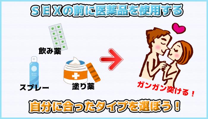 医薬品を服用して早漏を防ぐ図