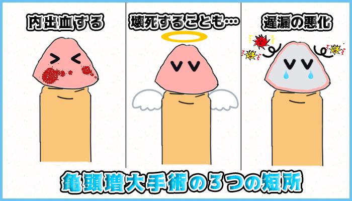 亀頭増大手術の3つの短所の図