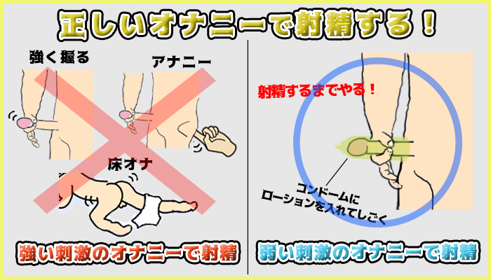 刺激の強いオナニーをやめて正しいオナニーをするの図