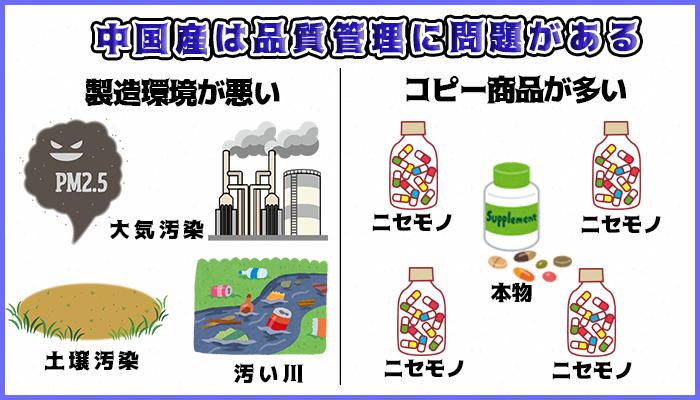 中国産のペニス増大サプリは品質が悪いの図
