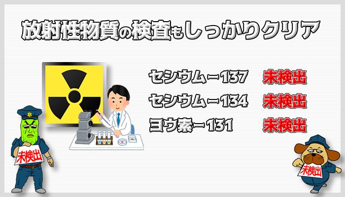 放射性物質の検査をクリアしているから安心して服用できる